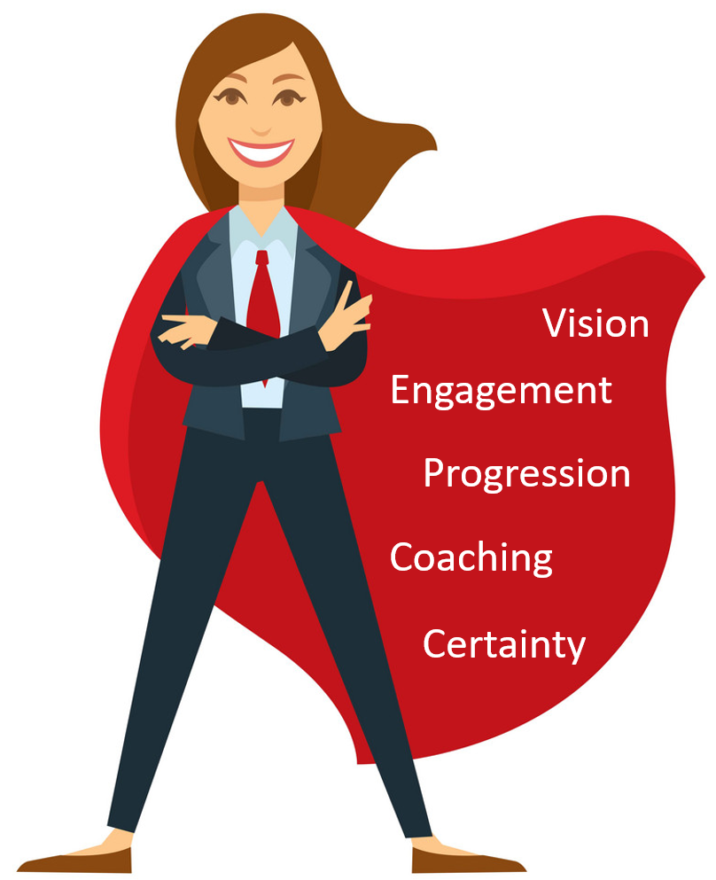 Change Leadership Change Management Organisation Change