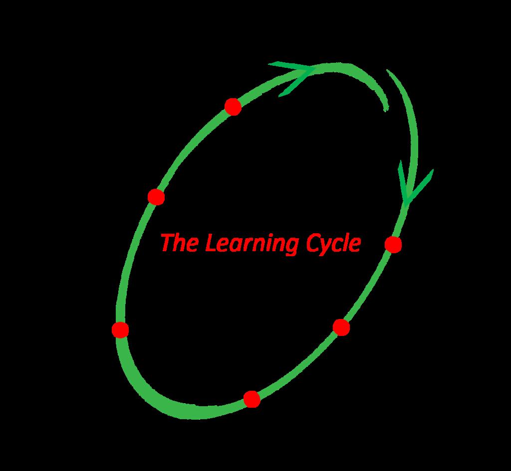 change management behavioral change organisation change